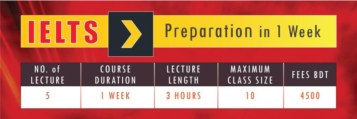 Pre-1-week