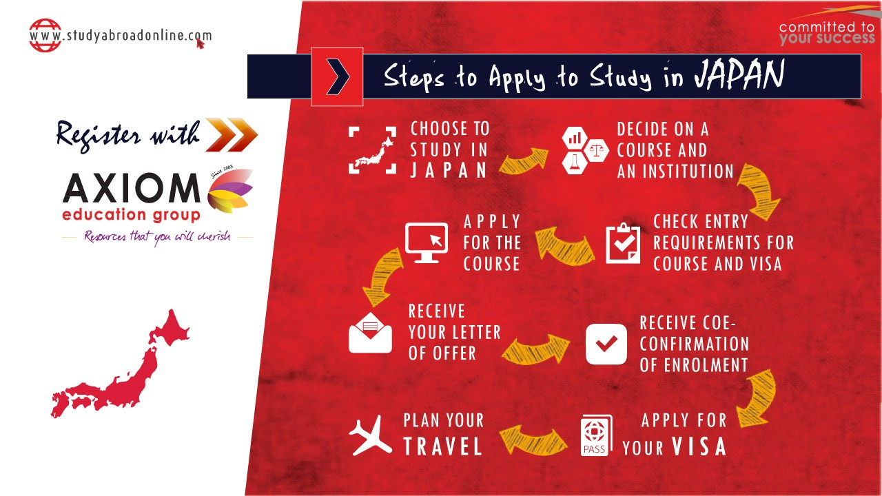HOW TO APPLY STUDY IN Japan By Axiom