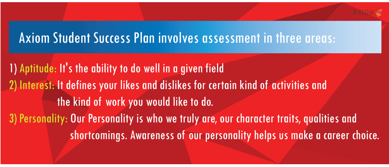 Axiom-Student-Success-Plan-involves-assessment-in-three-areas