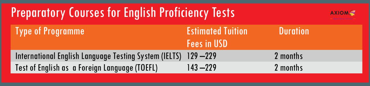 Estimated-preparatory-course-fees