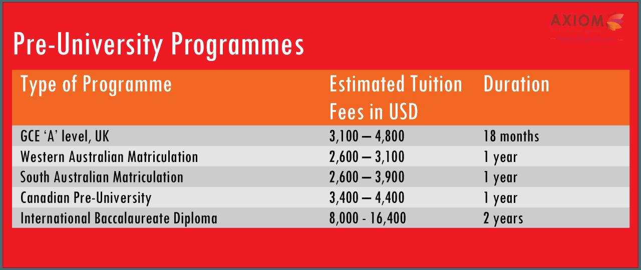 pre-university-programm-malaysia-