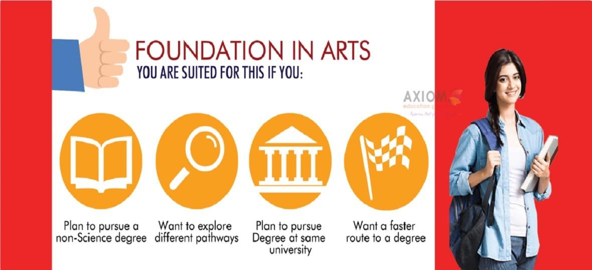 Foundation Arts Axiom EG